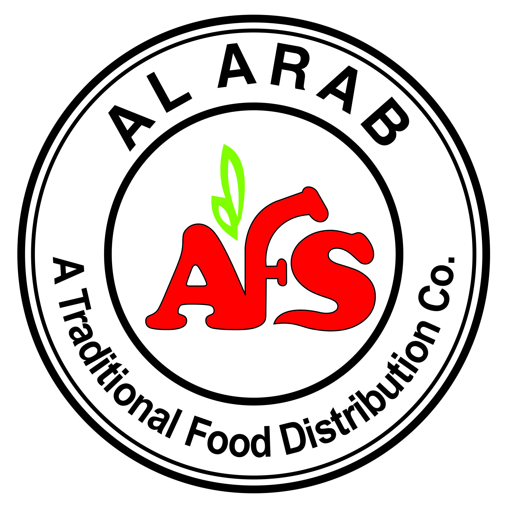 Home - Al Arab Food Stuff Trading